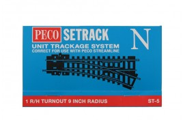 No.1 Radius Setrack Insulfrog Right Hand Turnout